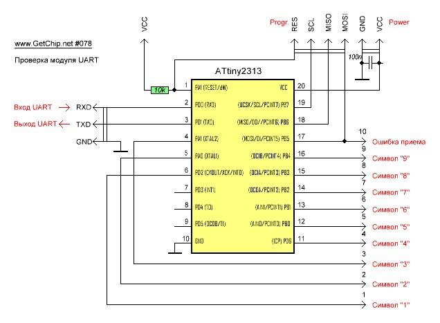 Схема тестирования UART