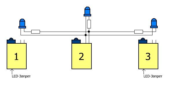 подсоединять ИК-светодиоды